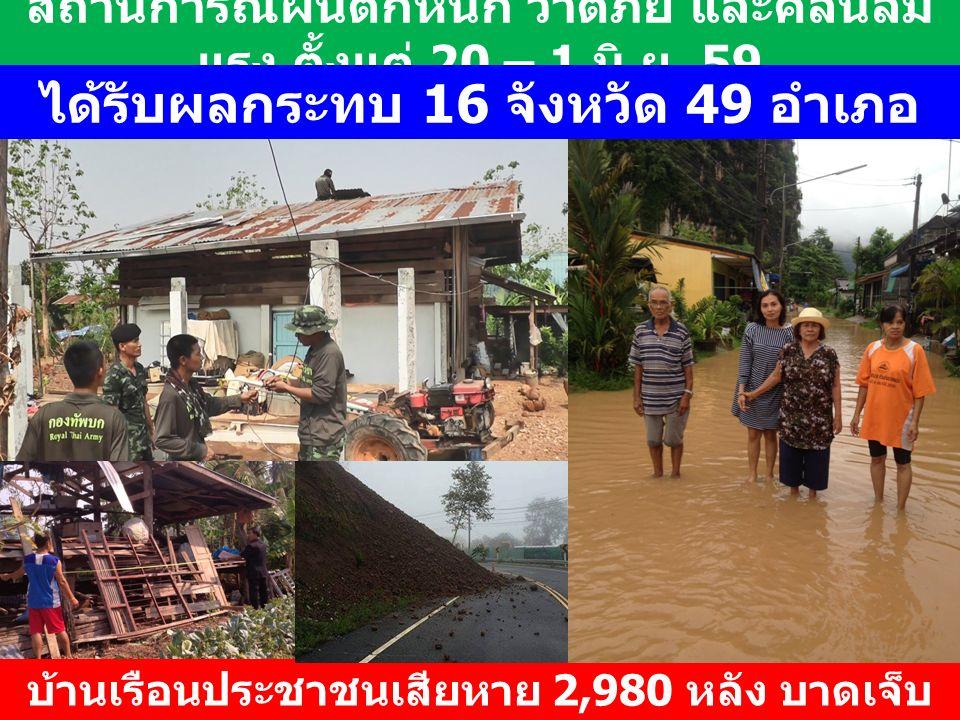 สถานการณ์ฝนตกหนัก วาตภัย และคลื่นลม แรง ตั้งแต่ 20 – 1 มิ.