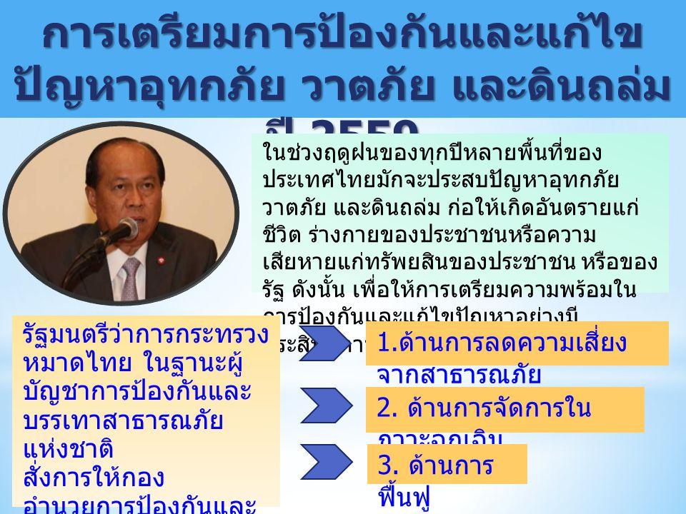 การเตรียมการป้องกันและแก้ไข ปัญหาอุทกภัย วาตภัย และดินถล่ม ปี 2559 ในช่วงฤดูฝนของทุกปีหลายพื้นที่ของ ประเทศไทยมักจะประสบปัญหาอุทกภัย วาตภัย และดินถล่ม ก่อให้เกิดอันตรายแก่ ชีวิต ร่างกายของประชาชนหรือความ เสียหายแก่ทรัพยสินของประชาชน หรือของ รัฐ ดังนั้น เพื่อให้การเตรียมความพร้อมใน การป้องกันและแก้ไขปัญหาอย่างมี ประสิทธิภาพ รัฐมนตรีว่าการกระทรวง หมาดไทย ในฐานะผู้ บัญชาการป้องกันและ บรรเทาสาธารณภัย แห่งชาติ สั่งการให้กอง อำนวยการป้องกันและ บรรเทาสาธารณภัย จังหวัดดำเนินการ แบ่งเป็น 3 ด้าน คือ 1.