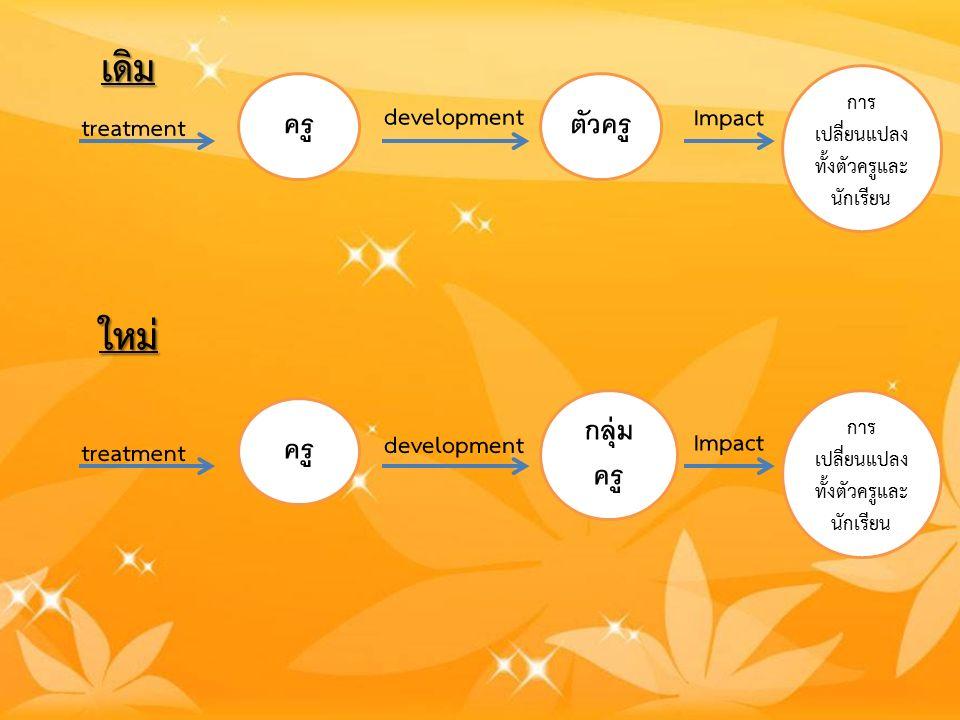 development Impact treatment เดิม ใหม่ ครูตัวครู การ เปลี่ยนแปลง ทั้งตัวครูและ นักเรียน development Impact treatment ครู กลุ่ม ครู การ เปลี่ยนแปลง ทั้งตัวครูและ นักเรียน
