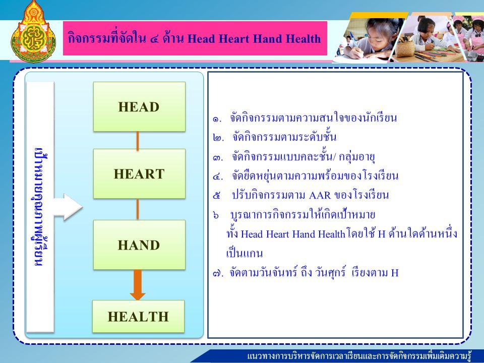 แนวทางการบริหารจัดการเวลาเรียนและการจัดกิจกรรมเพิ่มเติมความรู้ กิจกรรมที่จัดใน ๔ ด้าน Head Heart Hand Health HEART HEAD HAND เป้าหมายคุณภาพผู้เรียน HEALTH ๑.