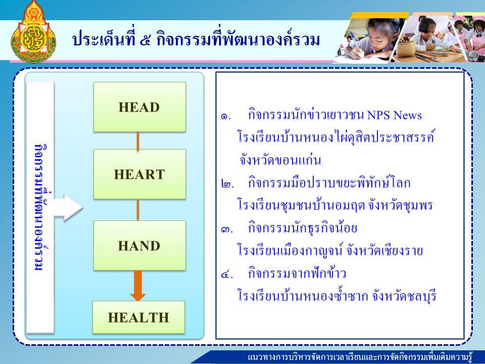 แนวทางการบริหารจัดการเวลาเรียนและการจัดกิจกรรมเพิ่มเติมความรู้ HEART HEAD HAND กิจกรรมที่พัฒนาองค์รวม HEALTH ๑.