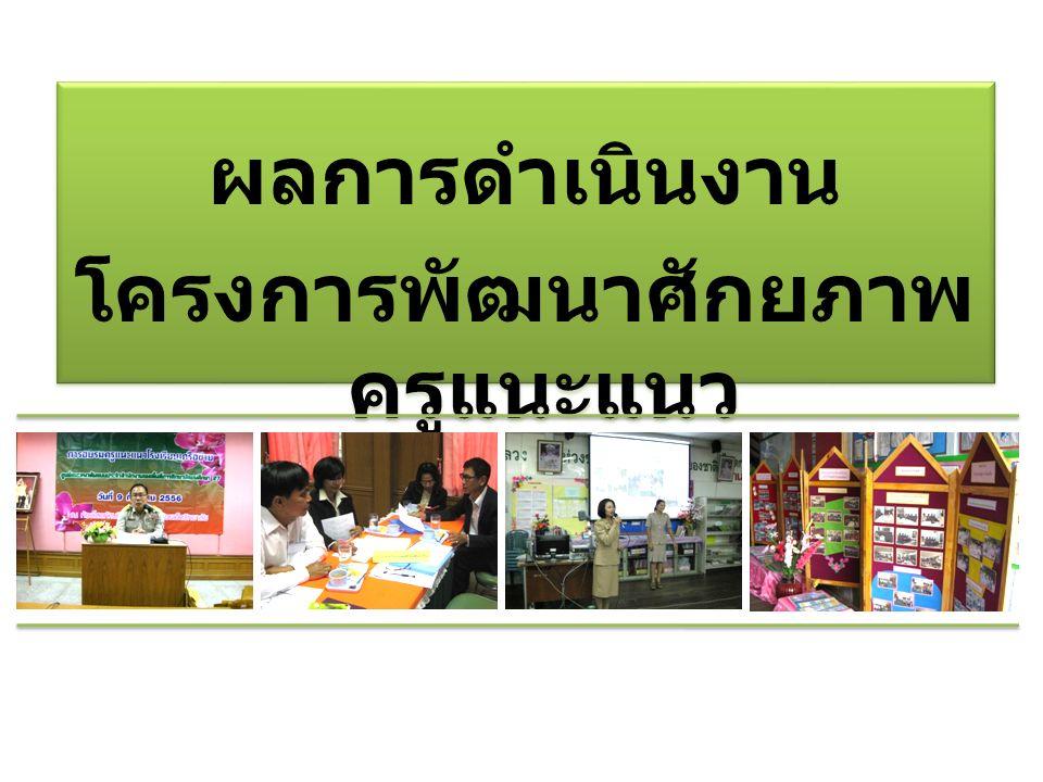 ผลการดำเนินงาน โครงการพัฒนาศักยภาพ ครูแนะแนว ผลการดำเนินงาน โครงการพัฒนาศักยภาพ ครูแนะแนว