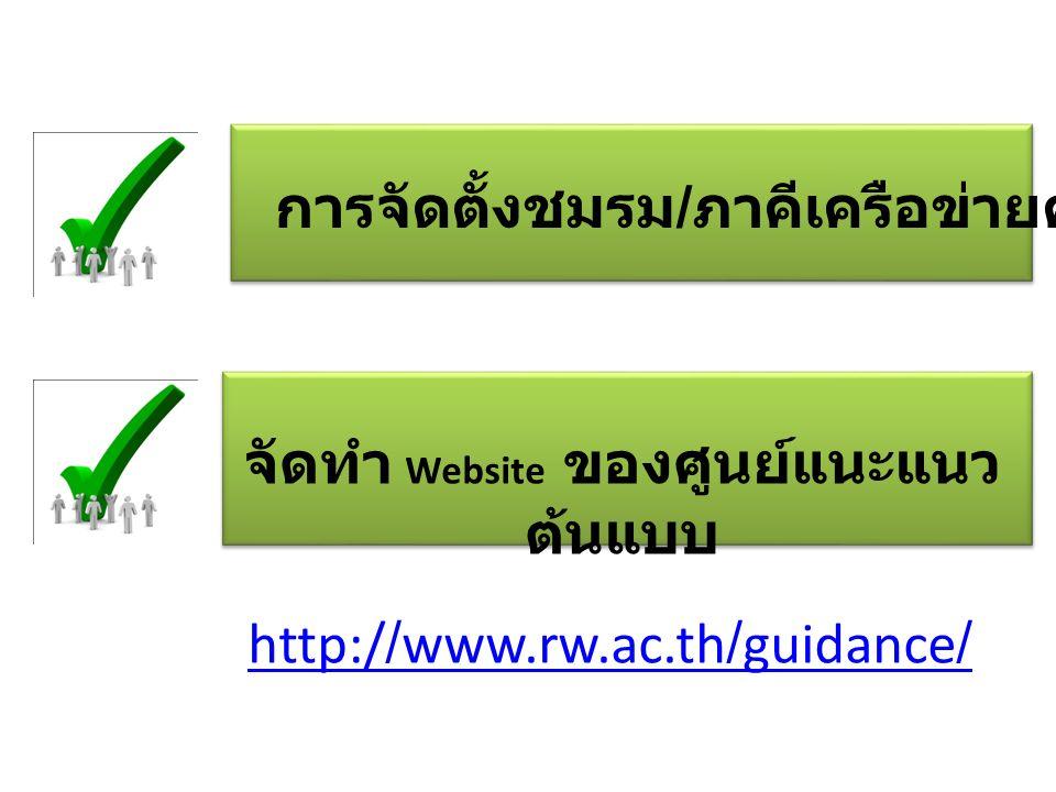 การจัดตั้งชมรม / ภาคีเครือข่ายครูแนะแนว จัดทำ Website ของศูนย์แนะแนว ต้นแบบ http://www.rw.ac.th/guidance/