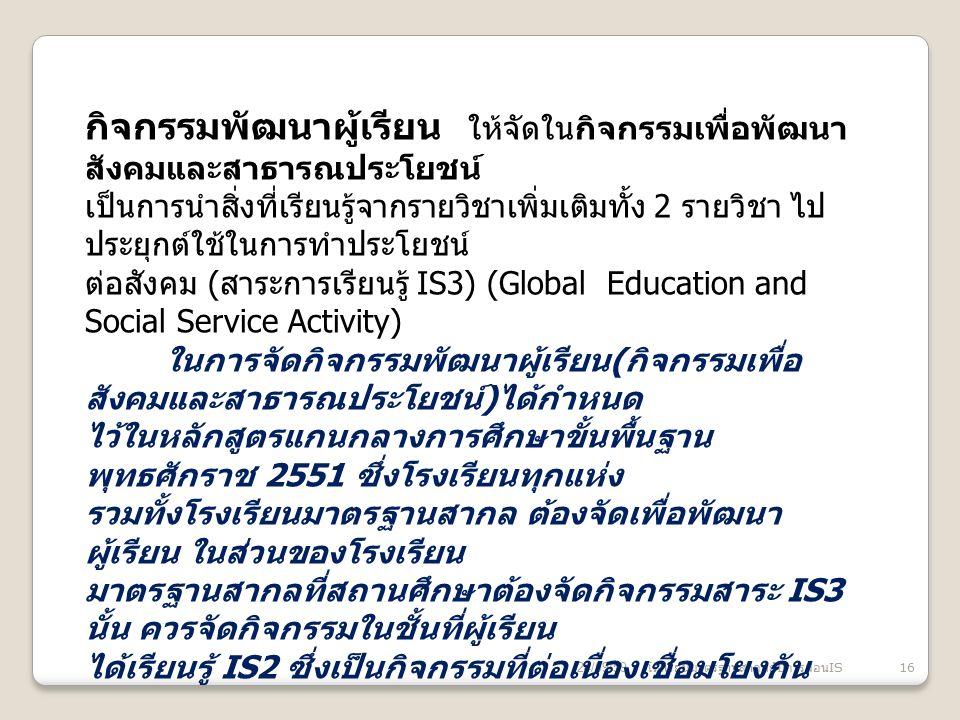 24/09/59 โรงเรียนมาตรฐานสากลกับการสอน IS 16 กิจกรรมพัฒนาผู้เรียน ให้จัดในกิจกรรมเพื่อพัฒนา สังคมและสาธารณประโยชน์ เป็นการนำสิ่งที่เรียนรู้จากรายวิชาเพิ่มเติมทั้ง 2 รายวิชา ไป ประยุกต์ใช้ในการทำประโยชน์ ต่อสังคม ( สาระการเรียนรู้ IS3) (Global Education and Social Service Activity) ในการจัดกิจกรรมพัฒนาผู้เรียน ( กิจกรรมเพื่อ สังคมและสาธารณประโยชน์ ) ได้กำหนด ไว้ในหลักสูตรแกนกลางการศึกษาขั้นพื้นฐาน พุทธศักราช 2551 ซึ่งโรงเรียนทุกแห่ง รวมทั้งโรงเรียนมาตรฐานสากล ต้องจัดเพื่อพัฒนา ผู้เรียน ในส่วนของโรงเรียน มาตรฐานสากลที่สถานศึกษาต้องจัดกิจกรรมสาระ IS3 นั้น ควรจัดกิจกรรมในชั้นที่ผู้เรียน ได้เรียนรู้ IS2 ซึ่งเป็นกิจกรรมที่ต่อเนื่องเชื่อมโยงกัน