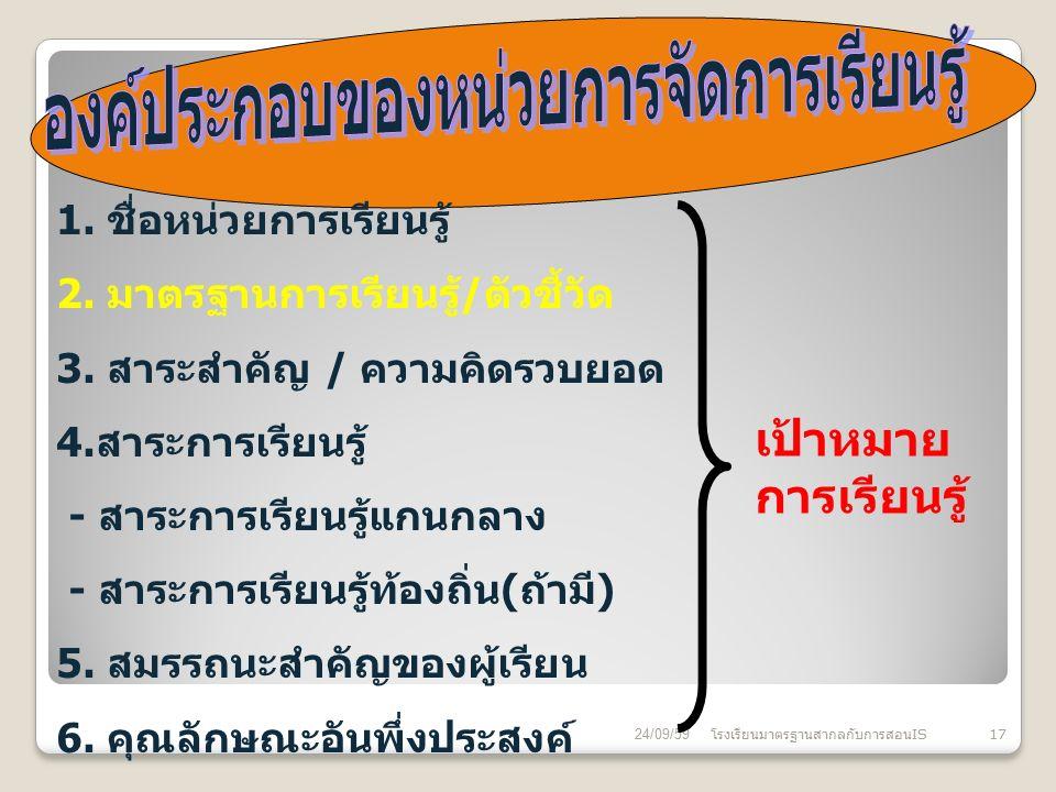 24/09/59 โรงเรียนมาตรฐานสากลกับการสอน IS 17 1. ชื่อหน่วยการเรียนรู้ 2.