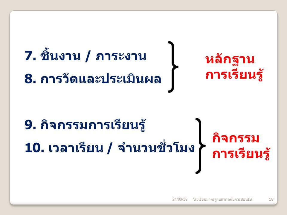 24/09/59 โรงเรียนมาตรฐานสากลกับการสอน IS 18 7. ชิ้นงาน / ภาระงาน 8.