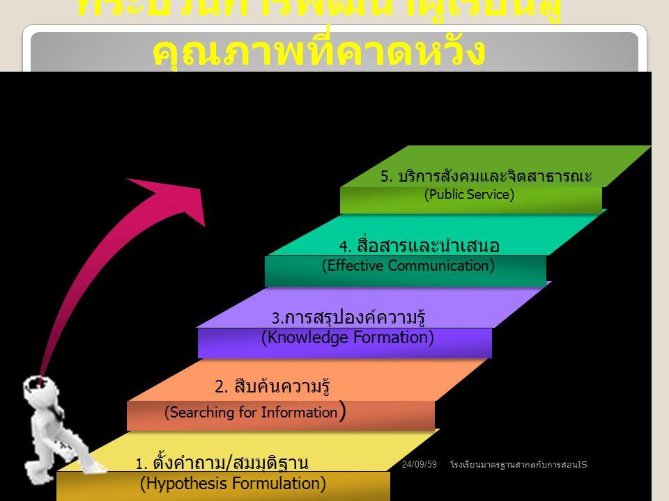 กระบวนการพัฒนาผู้เรียนสู่ คุณภาพที่คาดหวัง 1. ตั้งคำถาม/สมมุติฐาน (Hypothesis Formulation) 2.