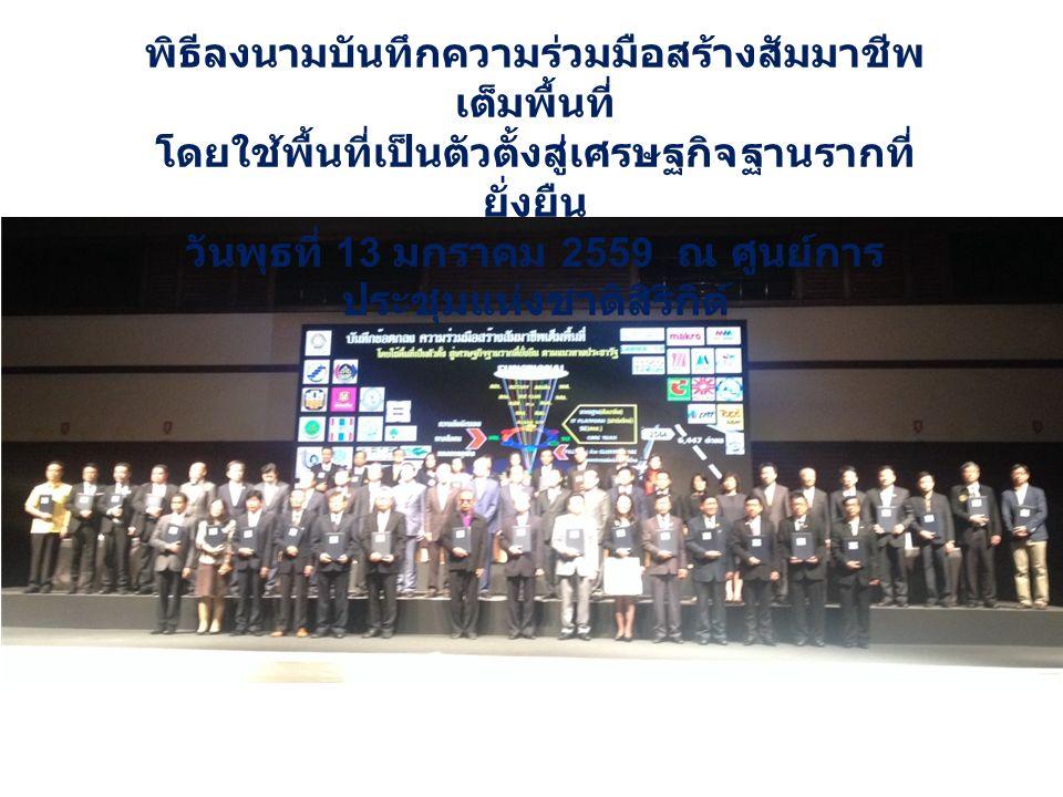 พิธีลงนามบันทึกความร่วมมือสร้างสัมมาชีพ เต็มพื้นที่ โดยใช้พื้นที่เป็นตัวตั้งสู่เศรษฐกิจฐานรากที่ ยั่งยืน วันพุธที่ 13 มกราคม 2559 ณ ศูนย์การ ประชุมแห่