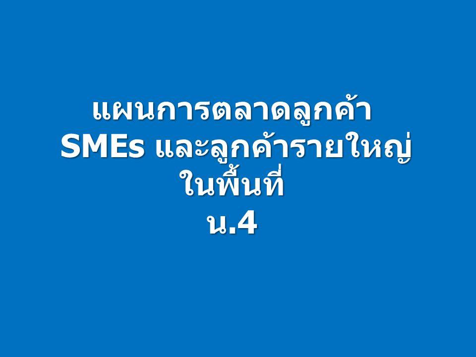 แผนการตลาดลูกค้า SMEs และลูกค้ารายใหญ่ ในพื้นที่ น.4