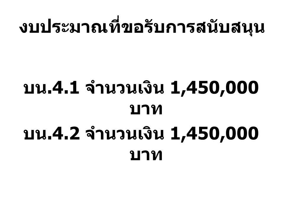 งบประมาณที่ขอรับการสนับสนุน บน.4.1 จำนวนเงิน 1,450,000 บาท บน.4.2 จำนวนเงิน 1,450,000 บาท
