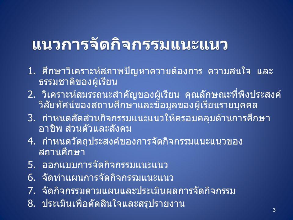 http://www.trueplookpanya.com