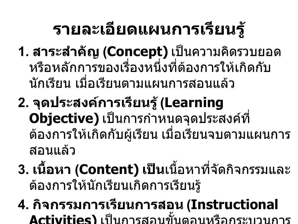 รายละเอียดแผนการเรียนรู้ 1.