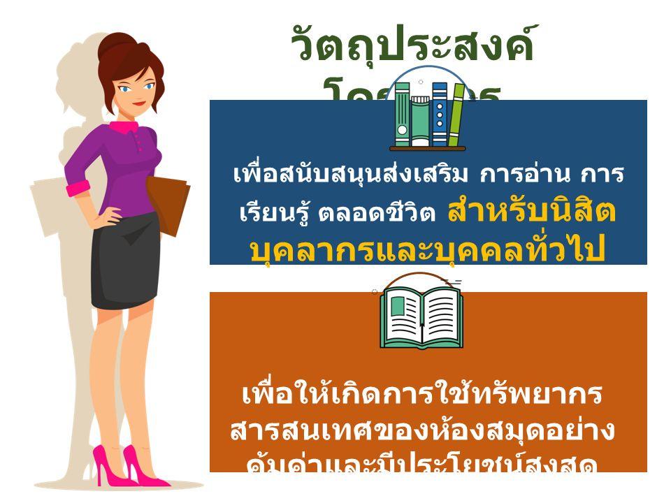วัตถุประสงค์ โครงการ เพื่อสนับสนุนส่งเสริม การอ่าน การ เรียนรู้ ตลอดชีวิต สำหรับนิสิต บุคลากรและบุคคลทั่วไป ที่มารับบริการ ณ โรงพยาบาล มหาวิทยาลัยนเรศ