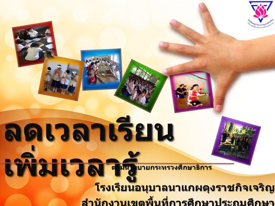 การจัดกิจกรรมการเรียนรู้ ลดเวลาเรียน เพิ่มเวลารู้ www.anubannakae.ac.th หน่วยงาน / องค์กร / ผู้มีส่วนร่วมและสนับสนุน สำนักงานเขตพื้นที่การศึกษาประถมศึกษา นครพนม เขต๑ คณะกรรมการสถานศึกษา ผู้บริหารและบุคลากรทางศึกษา ภูมิปัญาท้องถิ่น / วิทยากร นักเรียน