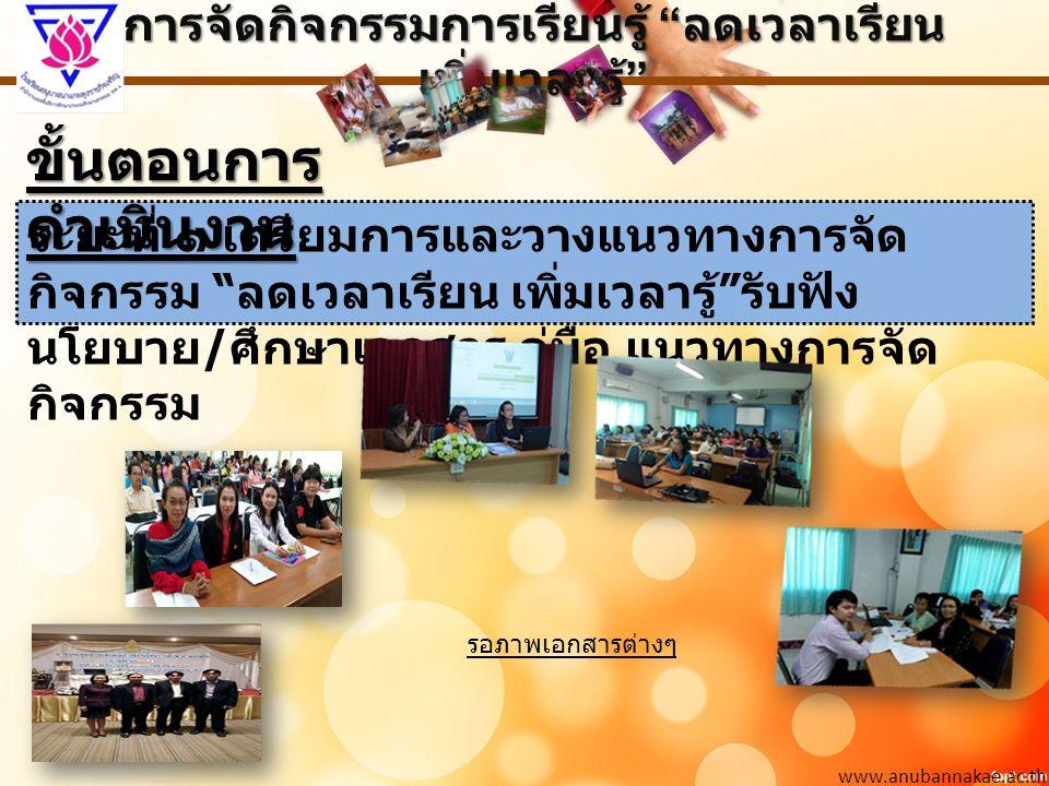 การจัดกิจกรรมการเรียนรู้ ลดเวลาเรียน เพิ่มเวลารู้ www.anubannakae.ac.th ระยะที่ ๑ เตรียมการและวางแนวทางการจัด กิจกรรม ลดเวลาเรียน เพิ่มเวลารู้ รับฟัง นโยบาย / ศึกษาเอกสาร คู่มือ แนวทางการจัด กิจกรรม ขั้นตอนการ ดำเนินงาน รอภาพเอกสารต่างๆ