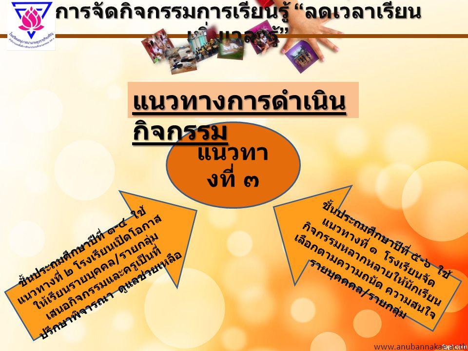 การจัดกิจกรรมการเรียนรู้ ลดเวลาเรียน เพิ่มเวลารู้ www.anubannakae.ac.th แนวทา งที่ ๓ แนวทางการดำเนิน กิจกรรม ชั้นประถมศึกษาปีที่ ๑ - ๔ ใช้ แนวทางที่ ๒ โรงเรียนเปิดโอกาส ให้เรียนรายบุคคล / รายกลุ่ม เสนอกิจกรรมและครูเป็นที่ ปรึกษาพิจารณา ดูแลช่วยเหลือ ชั้นประถมศึกษาปีที่ ๕ - ๖ ใช้ แนวทางที่ ๑ โรงเรียนจัด กิจกรรมหลากหลายให้นักเรียน เลือกตามความถนัด ความสนใจ รายบุคคคล / รายกลุ่ม