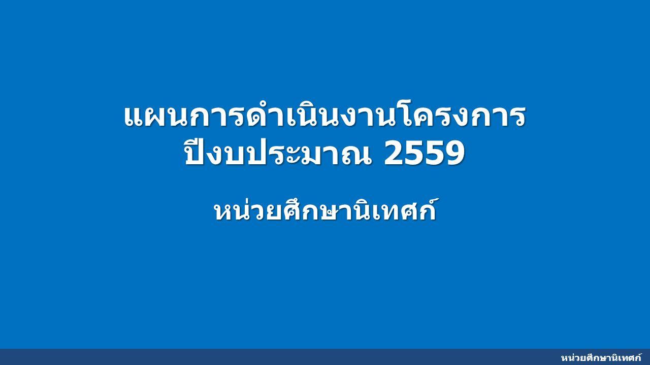 แผนการดำเนินงานโครงการ ปีงบประมาณ 2559 หน่วยศึกษานิเทศก์ หน่วยศึกษานิเทศก์