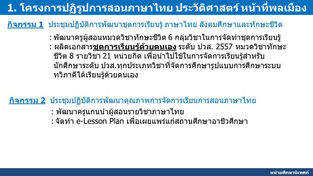 หน่วยศึกษานิเทศก์ 1. โครงการปฏิรูปการสอนภาษาไทย ประวัติศาสตร์ หน้าที่พลเมือง กิจกรรม 1 ประชุมปฏิบัติการพัฒนาชุดการเรียนรู้ ภาษาไทย สังคมศึกษาและทักษะช