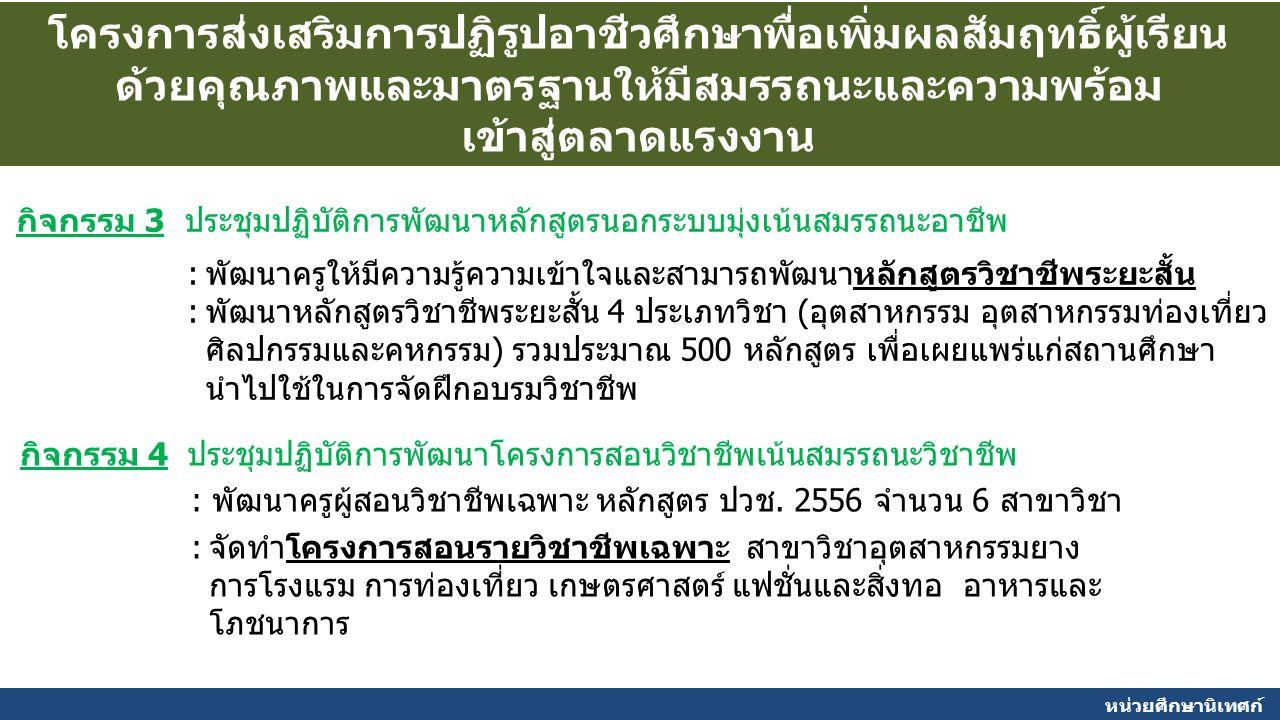 แผนการดำเนินงานโครงการ ปีงบประมาณ 2559 หน่วยศึกษานิเทศก์ 4.