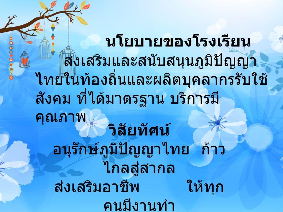 นโยบายของโรงเรียน ส่งเสริมและสนับสนุนภูมิปัญญา ไทยในท้องถิ่นและผลิตบุคลากรรับใช้ สังคม ที่ได้มาตรฐาน บริการมี คุณภาพ วิสัยทัศน์ อนุรักษ์ภูมิปัญญาไทย ก้าว ไกลสู่สากล ส่งเสริมอาชีพ ให้ทุก คนมีงานทำ