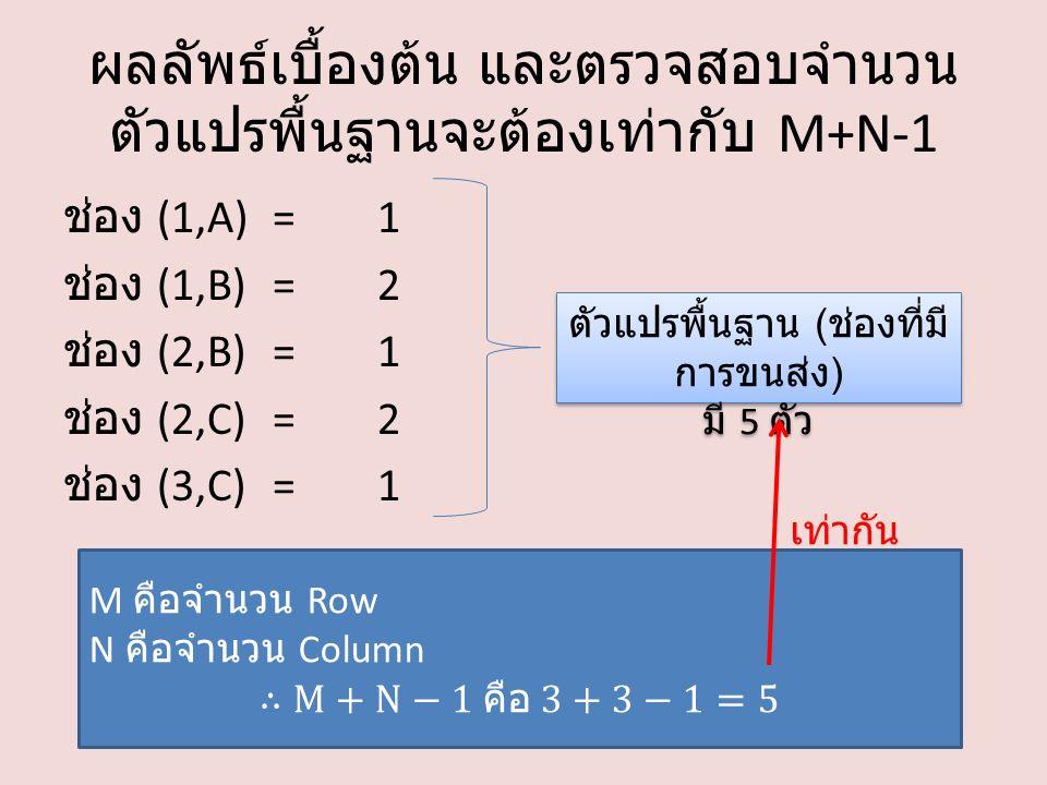 ผลลัพธ์เบื้องต้น และตรวจสอบจำนวน ตัวแปรพื้นฐานจะต้องเท่ากับ M+N-1 ช่อง (1,A)=1 ช่อง (1,B)=2 ช่อง (2,B)=1 ช่อง (2,C)=2 ช่อง (3,C)=1 ตัวแปรพื้นฐาน ( ช่องที่มี การขนส่ง ) มี 5 ตัว ตัวแปรพื้นฐาน ( ช่องที่มี การขนส่ง ) มี 5 ตัว เท่ากัน