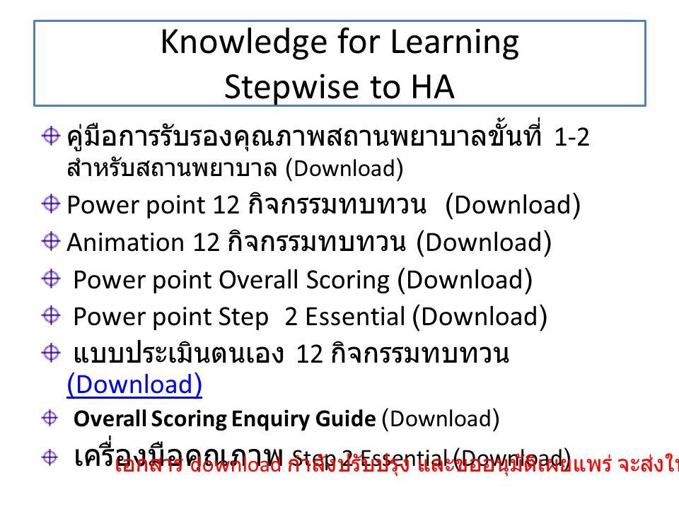 Knowledge for Learning Stepwise to HA คู่มือการรับรองคุณภาพสถานพยาบาลขั้นที่ 1-2 สำหรับสถานพยาบาล (Download) Power point 12 กิจกรรมทบทวน (Download) Animation 12 กิจกรรมทบทวน (Download) Power point Overall Scoring (Download) Power point Step 2 Essential (Download) แบบประเมินตนเอง 12 กิจกรรมทบทวน (Download) (Download) Overall Scoring Enquiry Guide (Download) เครื่องมือคุณภาพ Step 2 Essential (Download) เอกสาร download กำลังปรับปรุง และขออนุมัติเผยแพร่ จะส่งให้อีกครั้ง ค่ะ