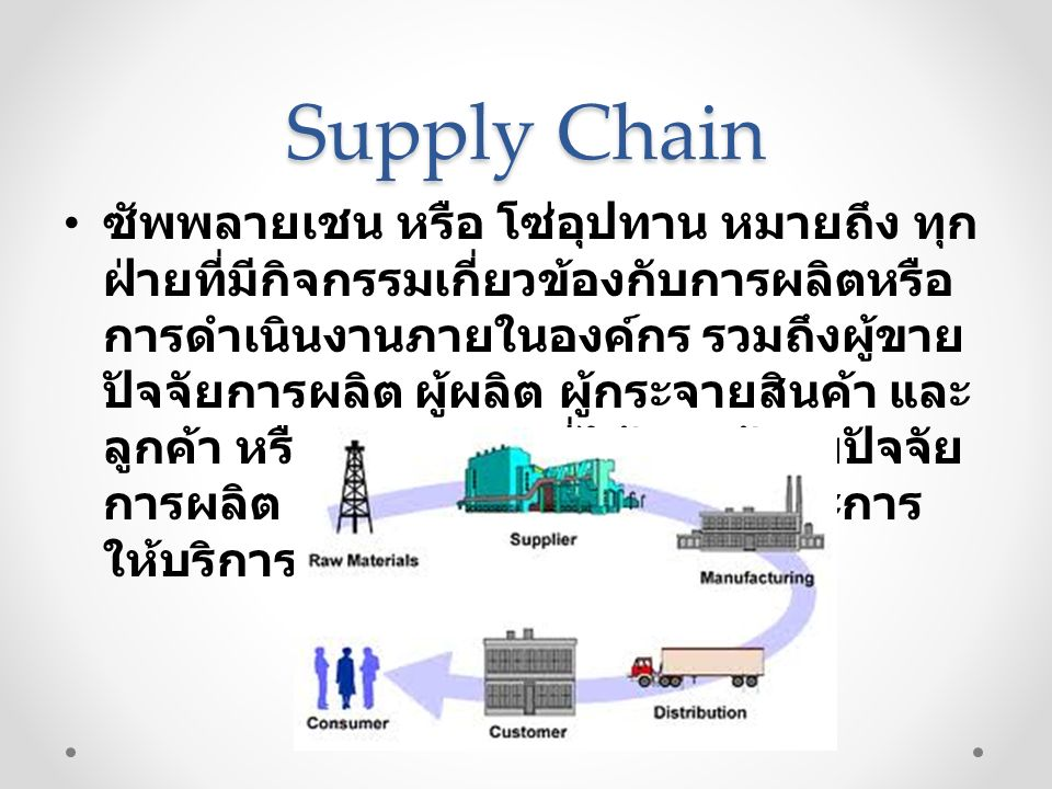 การจัดการโซ่อุปทาน กระบวนการบูรณาการประสานงาน และควบคุมการเคลื่อนย้ายวัตถุดิบ สินค้าสำเร็จรูป สารสนเทศที่เกี่ยวข้อง ในกระบวนการจากผู้ขายวัตถุดิบ ผ่าน บริษัทไปยังผู้บริโภค เพื่อให้เป็นไป ตามความต้องการของผู้บริโภค