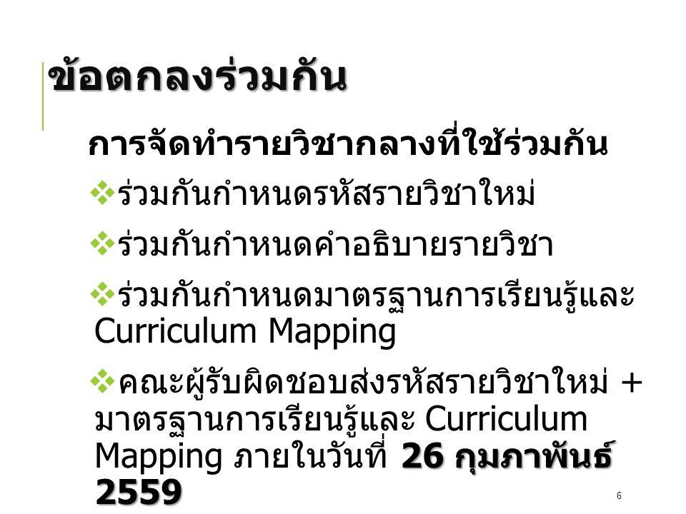 ข้อตกลงร่วมกัน การจัดทำรายวิชากลางที่ใช้ร่วมกัน  ร่วมกันกำหนดรหัสรายวิชาใหม่  ร่วมกันกำหนดคำอธิบายรายวิชา  ร่วมกันกำหนดมาตรฐานการเรียนรู้และ Curriculum Mapping 26 กุมภาพันธ์ 2559  คณะผู้รับผิดชอบส่งรหัสรายวิชาใหม่ + มาตรฐานการเรียนรู้และ Curriculum Mapping ภายในวันที่ 26 กุมภาพันธ์ 2559 6