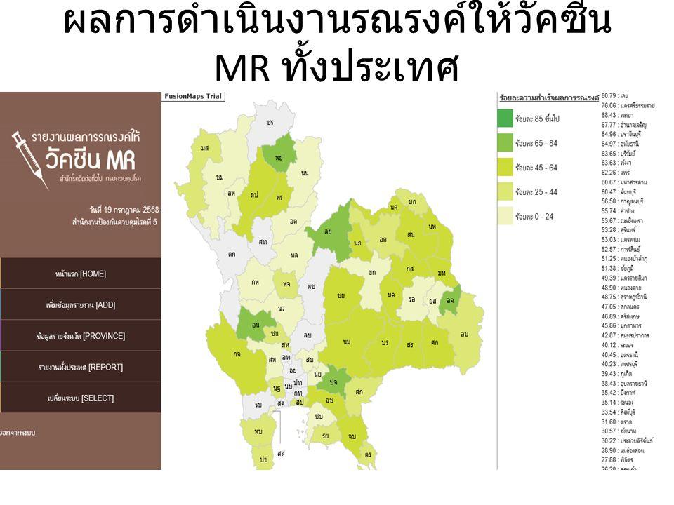 ผลการดำเนินงานรณรงค์ให้วัคซีน MR ทั้งประเทศ