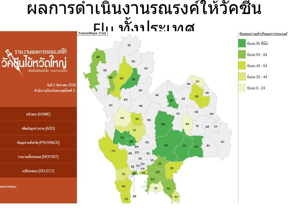 ผลการดำเนินงานรณรงค์ให้วัคซีน Flu ทั้งประเทศ