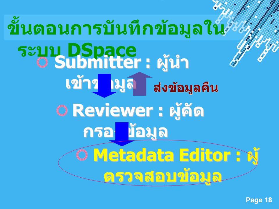 Powerpoint Templates Page 18 ขั้นตอนการบันทึกข้อมูลใน ระบบ DSpace Submitter : ผู้นำ เข้าข้อมูล Reviewer : ผู้คัด กรองข้อมูล Metadata Editor : ผู้ ตรวจสอบข้อมูล ส่งข้อมูลคืน