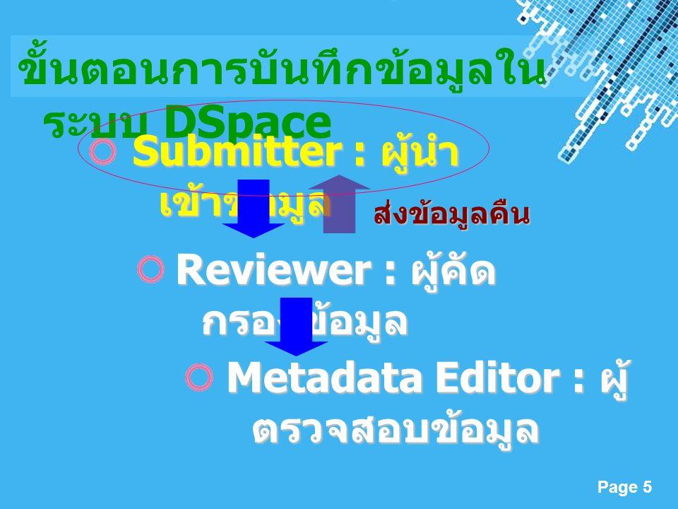 Powerpoint Templates Page 5 ขั้นตอนการบันทึกข้อมูลใน ระบบ DSpace Submitter : ผู้นำ เข้าข้อมูล Reviewer : ผู้คัด กรองข้อมูล Metadata Editor : ผู้ ตรวจสอบข้อมูล ส่งข้อมูลคืน