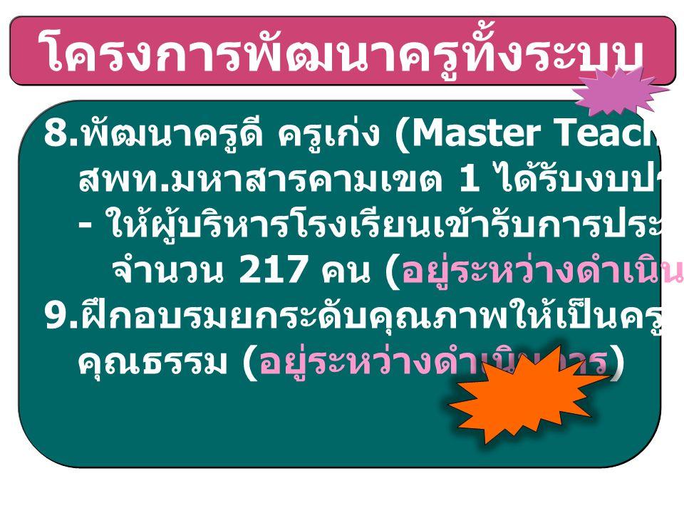 โครงการพัฒนาครูทั้งระบบ 8. พัฒนาครูดี ครูเก่ง (Master Teacher) สพท. มหาสารคามเขต 1 ได้รับงบประมาณ 2,213,700 บาท - ให้ผู้บริหารโรงเรียนเข้ารับการประชุม