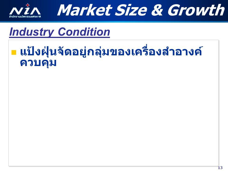 13 Industry Condition แป้งฝุ่นจัดอยู่กลุ่มของเครื่องสำอางค์ ควบคุม Market Size & Growth