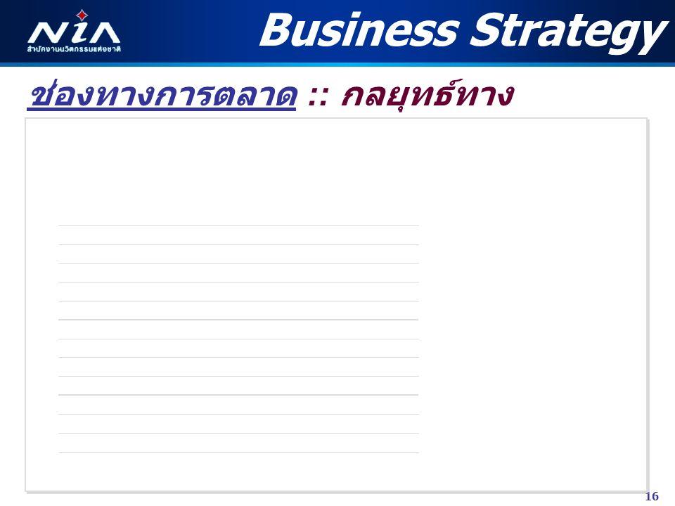 16 ช่องทางการตลาด :: กลยุทธ์ทาง การตลาด Business Strategy