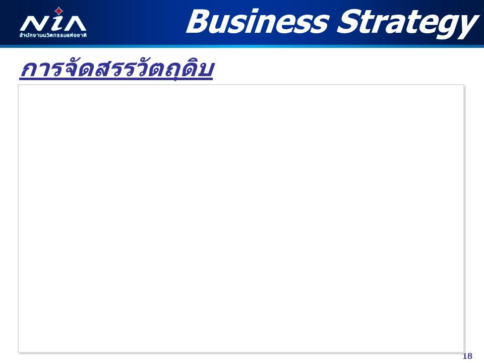 18 การจัดสรรวัตถุดิบ Business Strategy