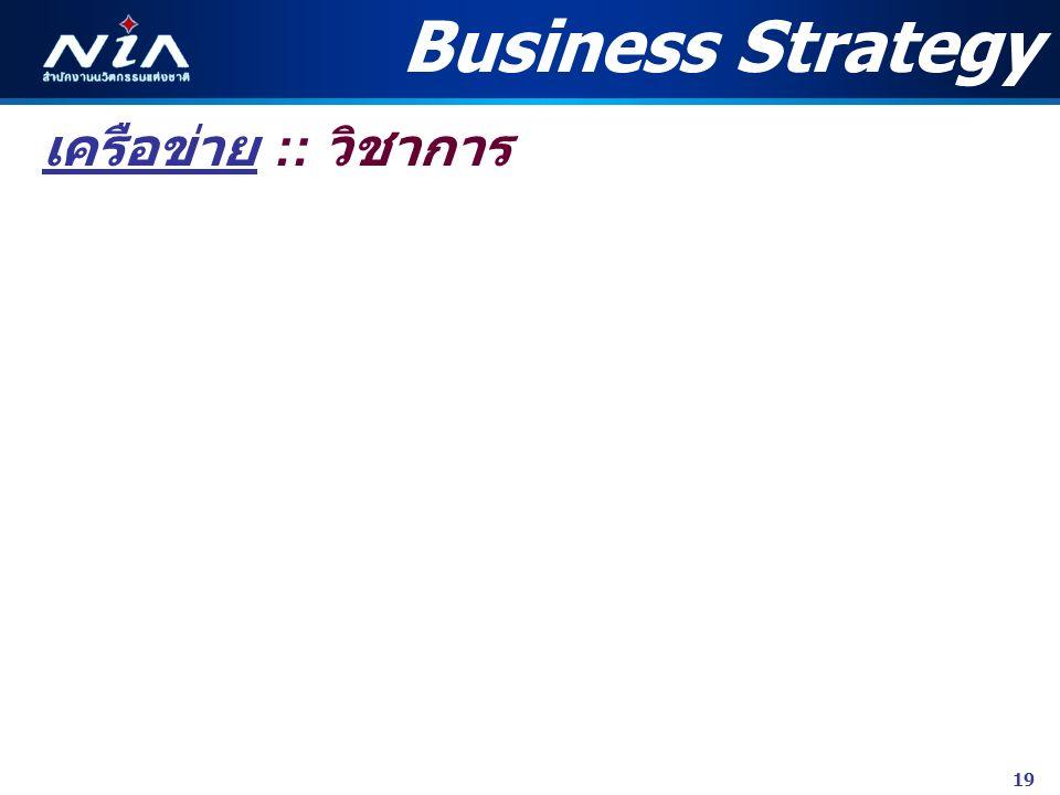 19 Business Strategy เครือข่าย :: วิชาการ