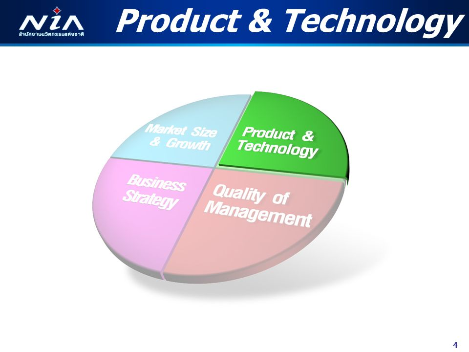 4 Product & Technology