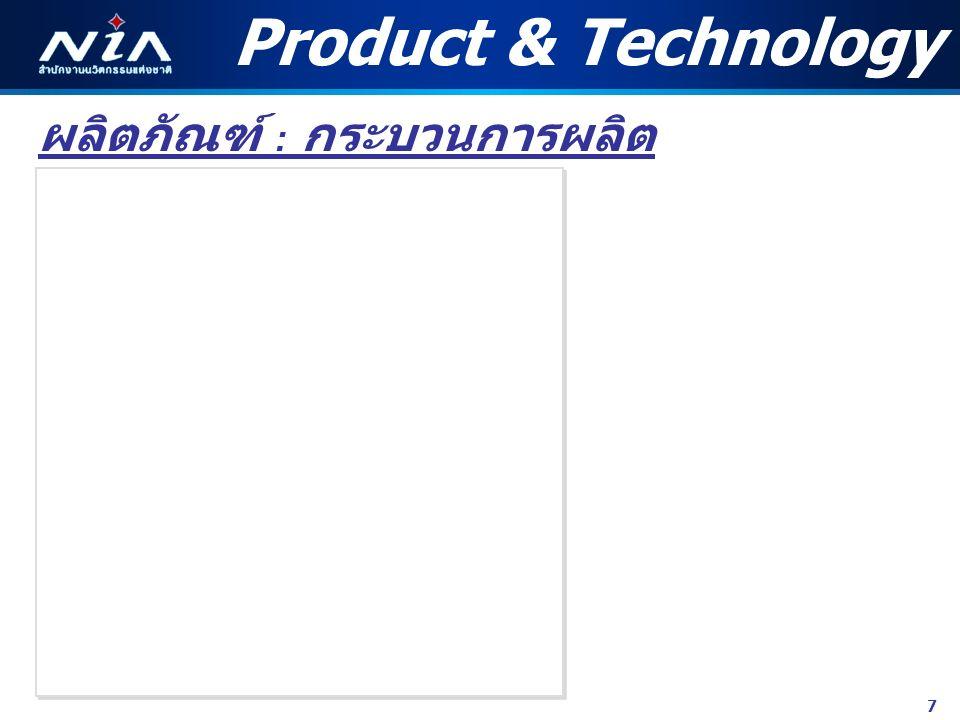 7 ผลิตภัณฑ์ : กระบวนการผลิต Product & Technology