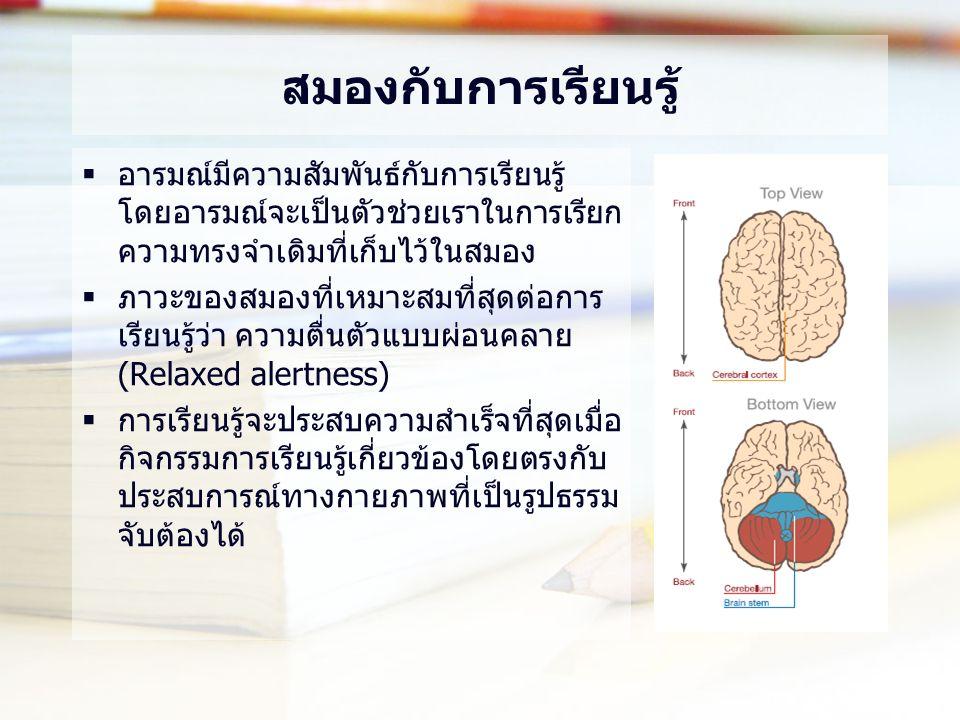 สมองกับการเรียนรู้  อารมณ์มีความสัมพันธ์กับการเรียนรู้ โดยอารมณ์จะเป็นตัวช่วยเราในการเรียก ความทรงจำเดิมที่เก็บไว้ในสมอง  ภาวะของสมองที่เหมาะสมที่สุดต่อการ เรียนรู้ว่า ความตื่นตัวแบบผ่อนคลาย (Relaxed alertness)  การเรียนรู้จะประสบความสำเร็จที่สุดเมื่อ กิจกรรมการเรียนรู้เกี่ยวข้องโดยตรงกับ ประสบการณ์ทางกายภาพที่เป็นรูปธรรม จับต้องได้