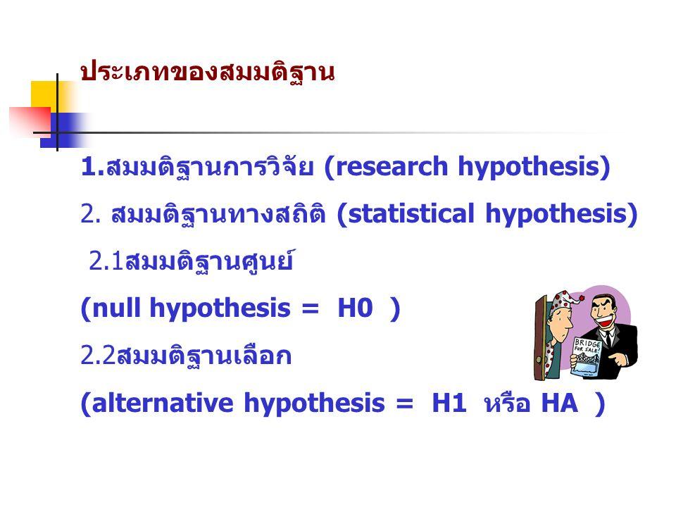 ประเภทของสมมติฐาน 1.สมมติฐานการวิจัย (research hypothesis) 2. สมมติฐานทางสถิติ (statistical hypothesis) 2.1สมมติฐานศูนย์ (null hypothesis = H0 ) 2.2สม
