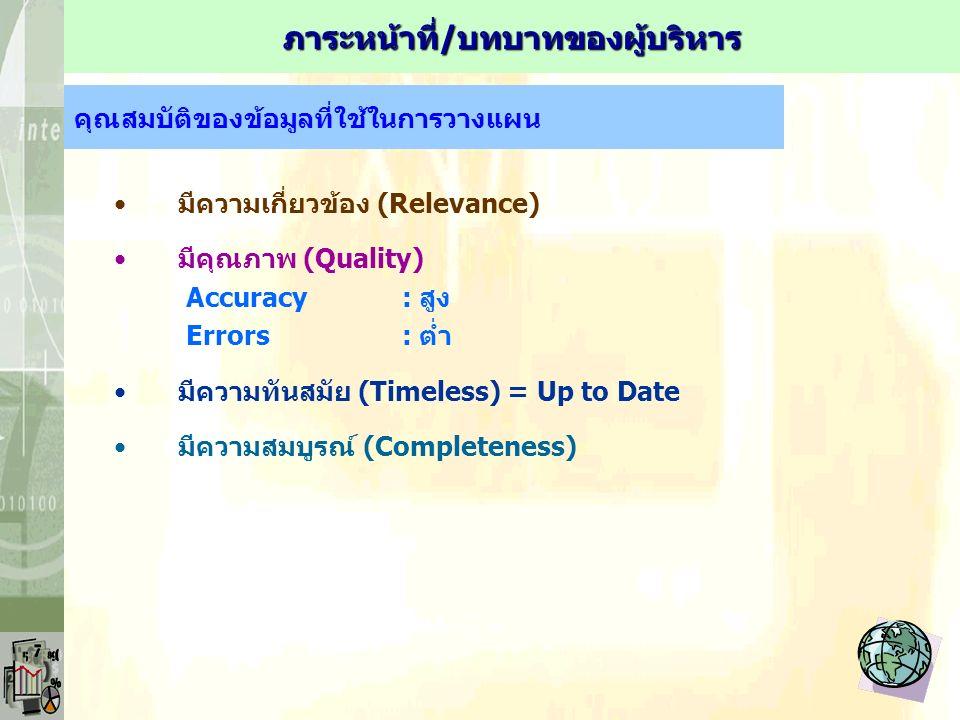คุณสมบัติของข้อมูลที่ใช้ในการวางแผน มีความเกี่ยวข้อง (Relevance) มีคุณภาพ (Quality) Accuracy: สูง Errors: ต่ำ มีความทันสมัย (Timeless) = Up to Date มีความสมบูรณ์ (Completeness) ภาระหน้าที่/บทบาทของผู้บริหาร