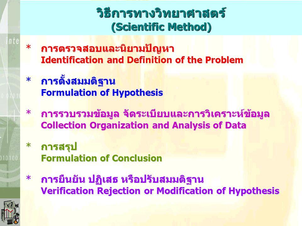 วิธีการทางวิทยาศาสตร์ (Scientific Method) *การตรวจสอบและนิยามปัญหา Identification and of the Problem *การตรวจสอบและนิยามปัญหา Identification and Definition of the Problem *การตั้งสมมติฐาน Formulation of Hypothesis *การรวบรวมข้อมูล จัดระเบียบและการวิเคราะห์ข้อมูล Collection Organization and Analysis of Data *การสรุป Formulation of Conclusion *การยืนยัน ปฏิเสธ หรือปรับสมมติฐาน Verification Rejection or Modification of Hypothesis