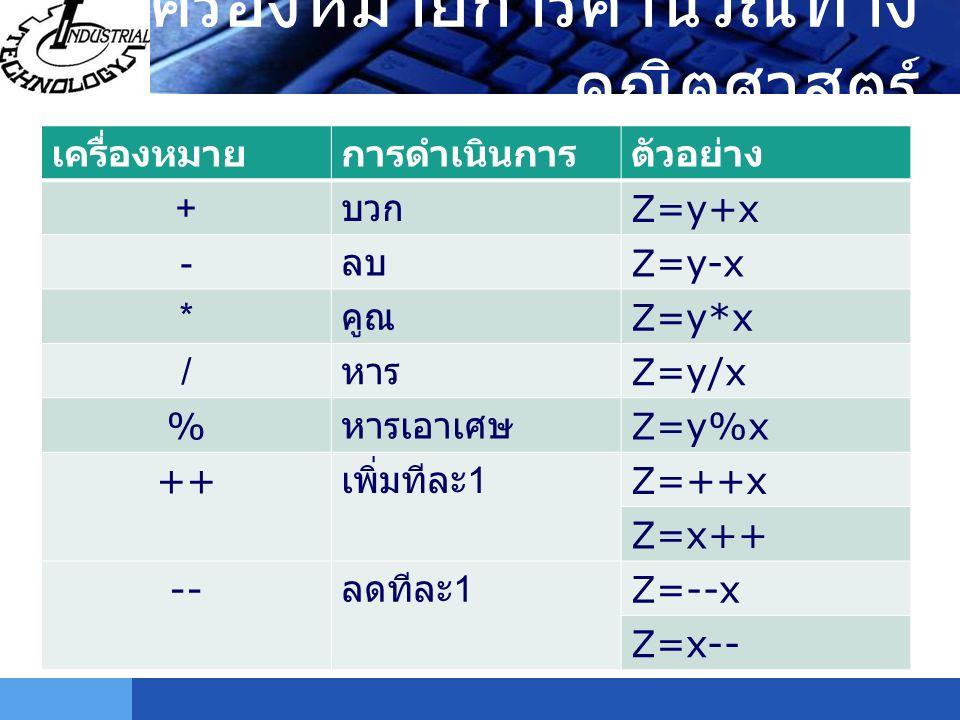 LOGO เครื่องหมายการคำนวณทาง คณิตศาสตร์ เครื่องหมายการดำเนินการตัวอย่าง + บวก Z=y+x - ลบ Z=y-x * คูณ Z=y*x / หาร Z=y/x % หารเอาเศษ Z=y%x ++ เพิ่มทีละ 1 Z=++x Z=x++ -- ลดทีละ 1 Z=--x Z=x--