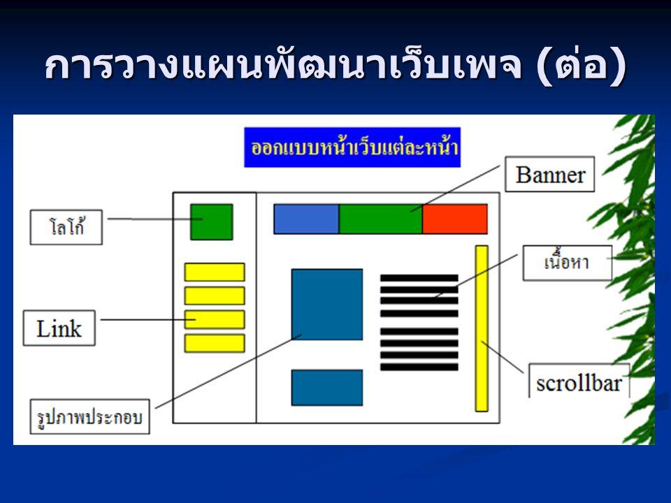 การวางแผนพัฒนาเว็บเพจ ( ต่อ )