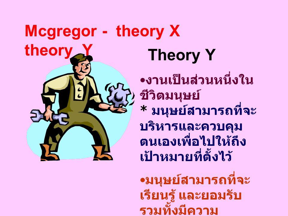 Mcgregor - theory X theory Y Theory Y งานเป็นส่วนหนึ่งใน ชีวิตมนุษย์ * มนุษย์สามารถที่จะ บริหารและควบคุม ตนเองเพื่อไปให้ถึง เป้าหมายที่ตั้งไว้ มนุษย์สามารถที่จะ เรียนรู้ และยอมรับ รวมทั้งมีความ รับผิดชอบ มนุษย์สามารถ ตัดสินใจแก้ปัญหาได้ ด้วยตนเอง