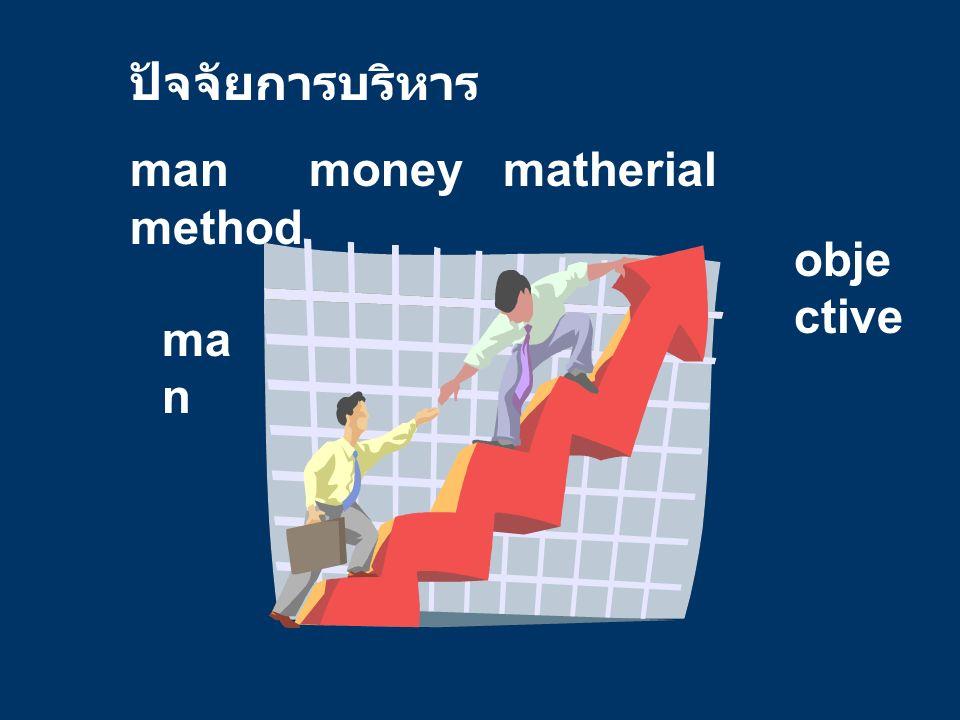 ปัจจัยการบริหาร man money matherial method ma n obje ctive