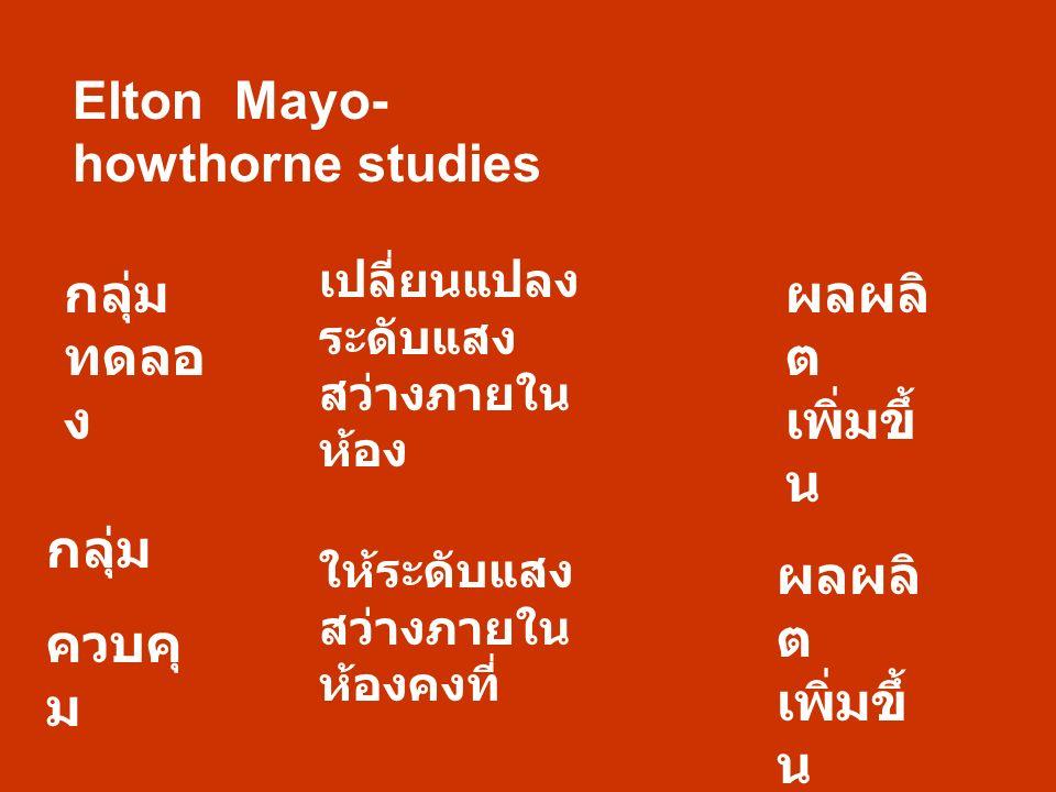 Elton Mayo- howthorne studies กลุ่ม ทดลอ ง กลุ่ม ควบคุ ม เปลี่ยนแปลง ระดับแสง สว่างภายใน ห้อง ให้ระดับแสง สว่างภายใน ห้องคงที่ ผลผลิ ต เพิ่มขึ้ น