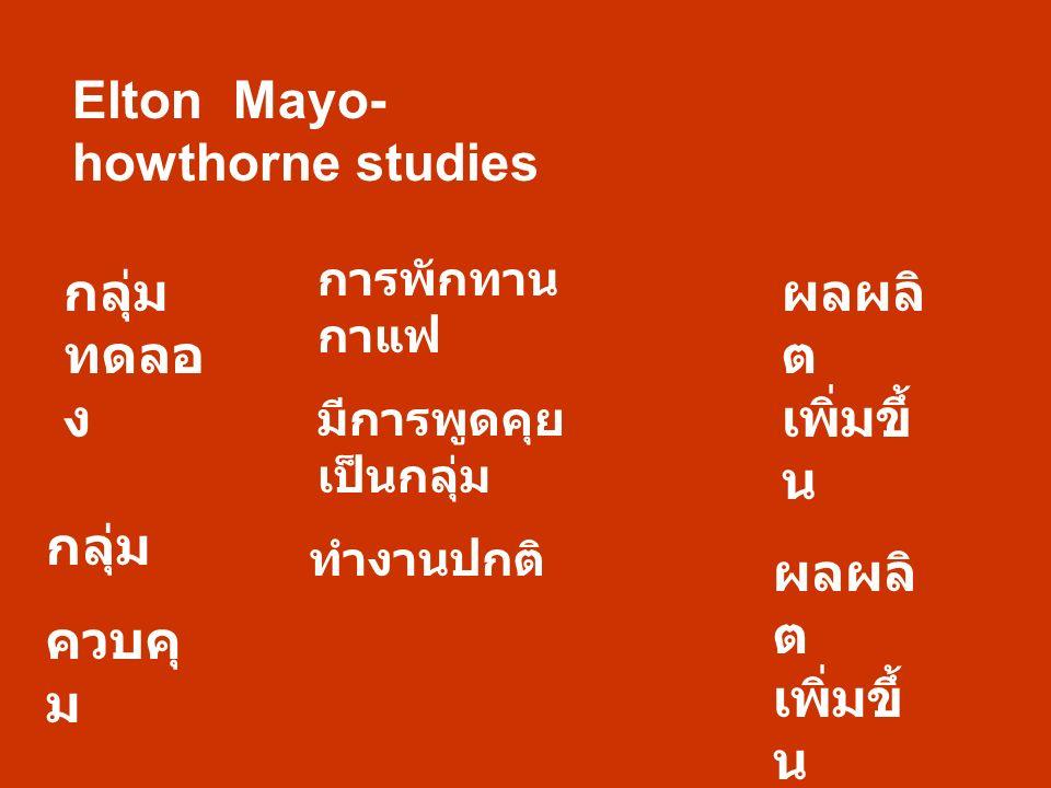 Elton Mayo- howthorne studies กลุ่ม ทดลอ ง กลุ่ม ควบคุ ม การพักทาน กาแฟ มีการพูดคุย เป็นกลุ่ม ผลผลิ ต เพิ่มขึ้ น ทำงานปกติ
