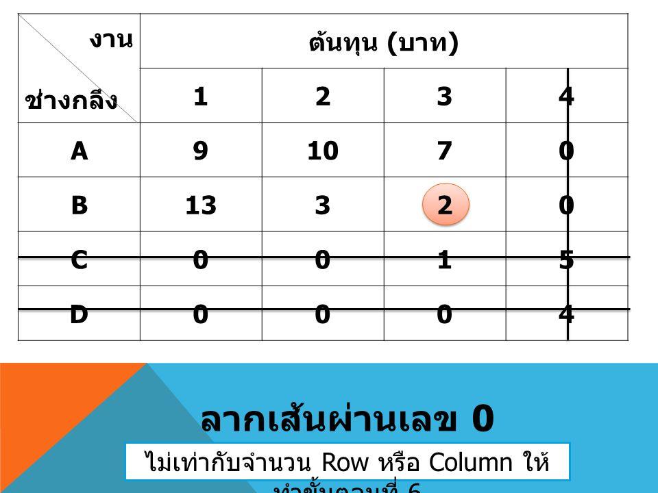 งาน ช่างกลึง ต้นทุน ( บาท ) 1234 A91070 B13320 C0015 D0004 ลากเส้นผ่านเลข 0 ไม่เท่ากับจำนวน Row หรือ Column ให้ ทำขั้นตอนที่ 6